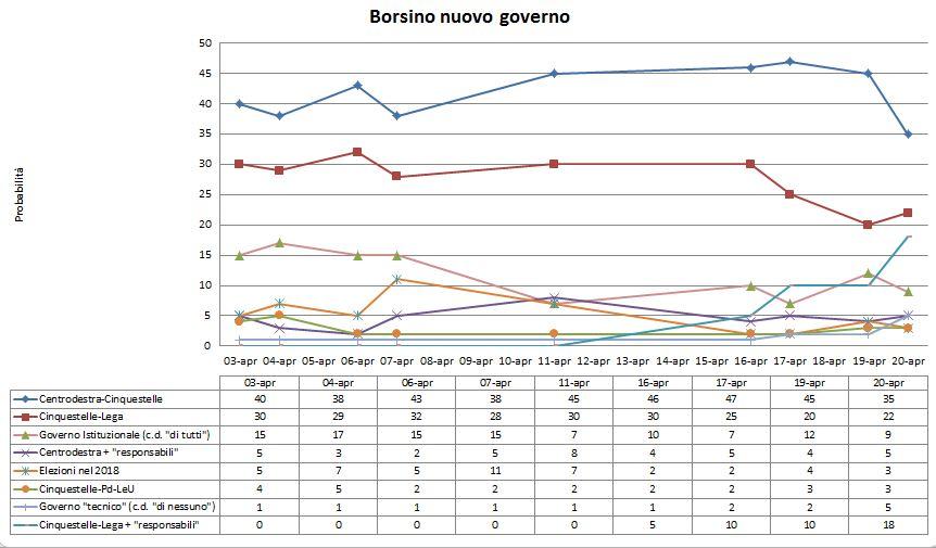 borsino_20apr
