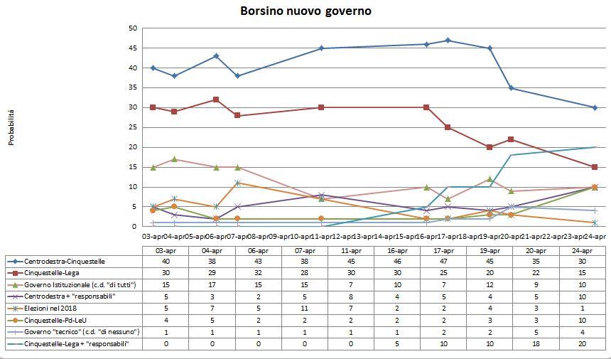 borsino_24apr.JPG